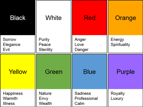 colour meanings