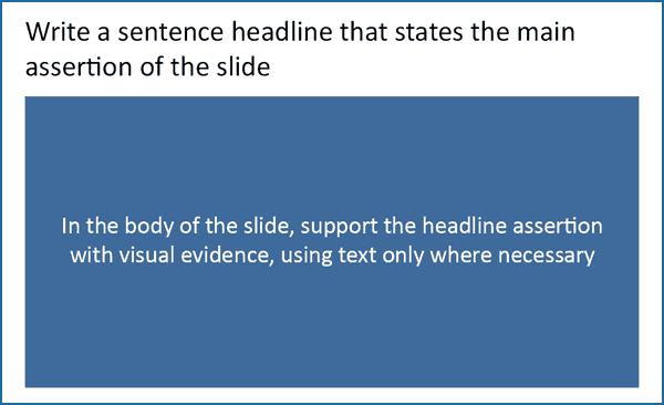 example of assertion-evidence slide