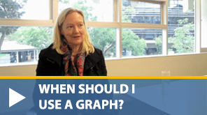 when to use scientific graphs
