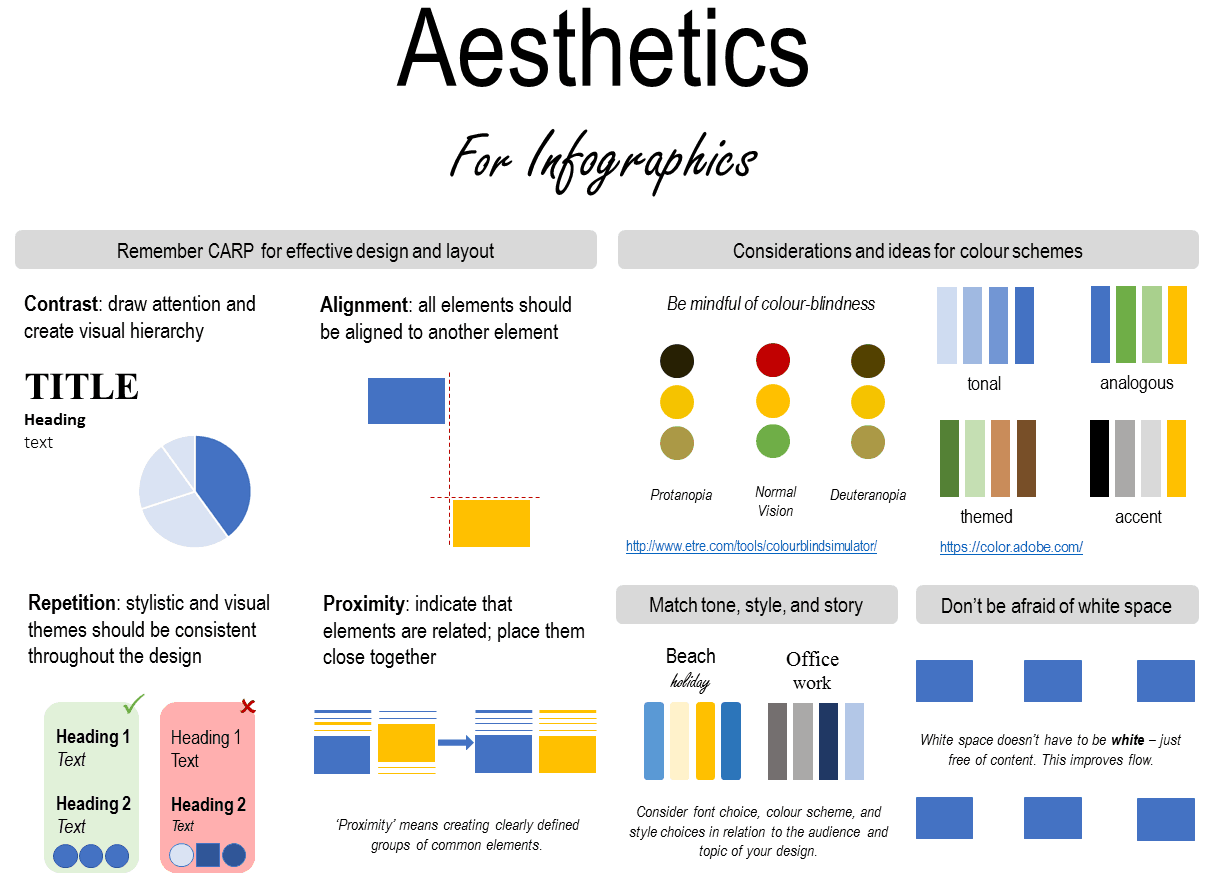 guide to aesthetics