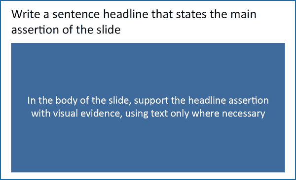 example of assertion-evidence slide